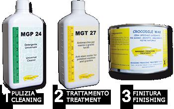 Die Perfektion auf polierten Oberflächen in 3 einfache Schritte mit lösungsmittelbasierten Produkten
